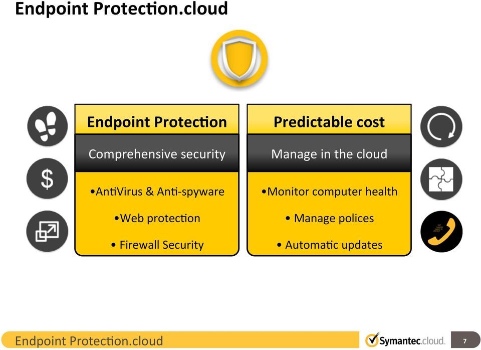 cost Manage in the cloud An@Virus & An@- spyware Web
