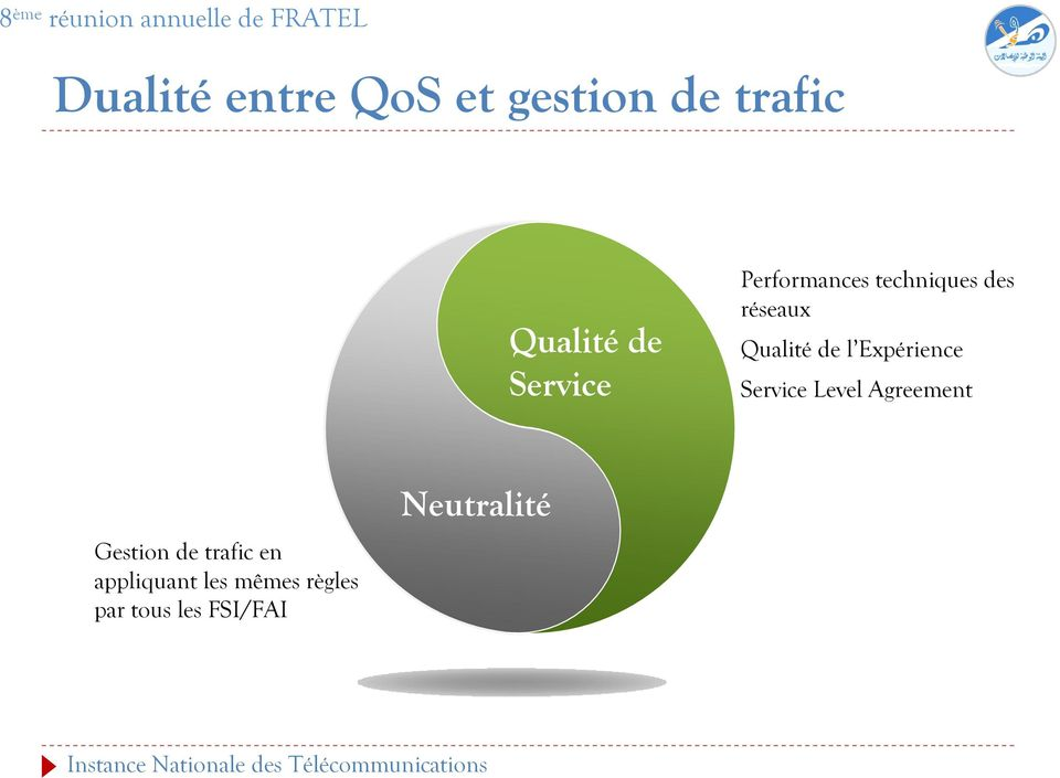 l Expérience Service Level Agreement Gestion de trafic