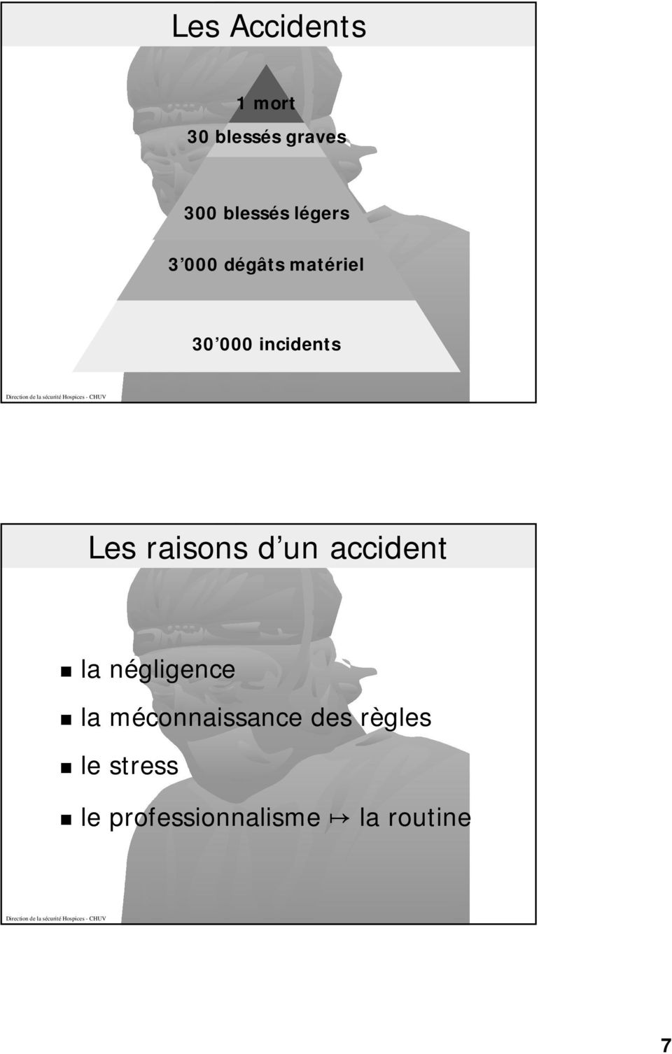 raisons d un accident la négligence la