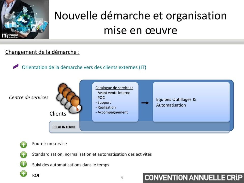Support - Réalisation - Accompagnement Equipes Outillages & Automatisation RELAI INTERNE Fournir un service