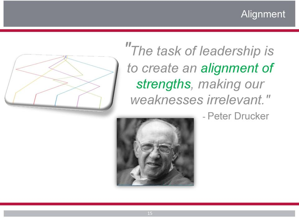 alignment of strengths, making