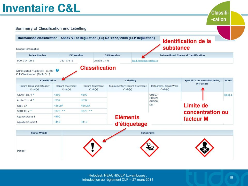 Classification Eléments d