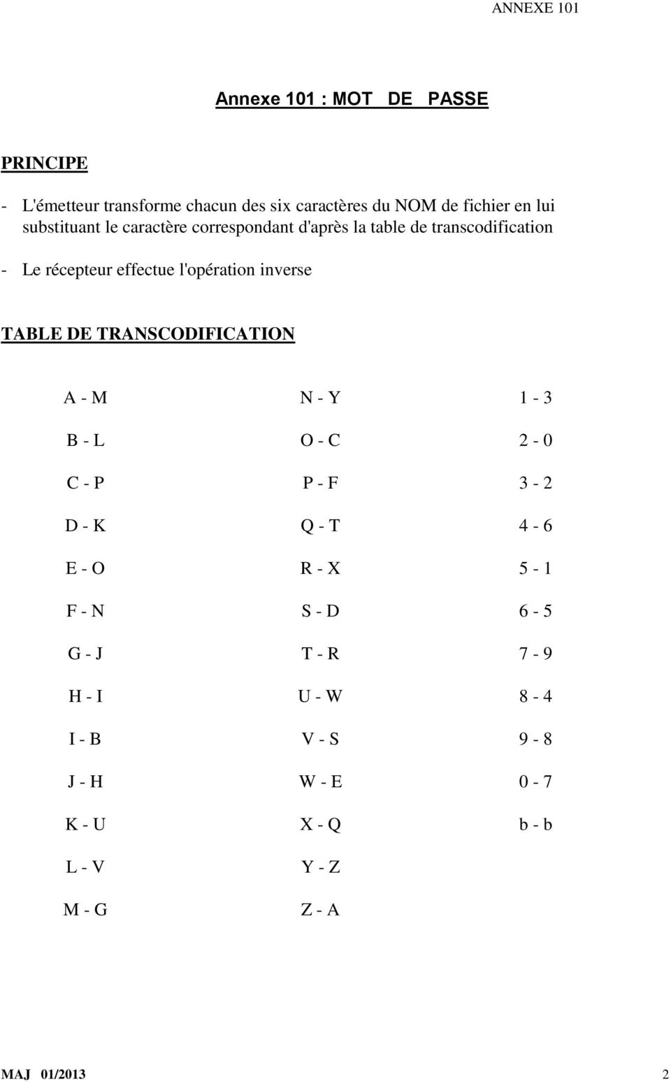 TABLE DE TRANSCODIFICATION A - M N - Y 1-3 B - L O - C 2-0 C - P P - F 3-2 D - K Q - T 4-6 E - O R - X 5-1 F - N S - D