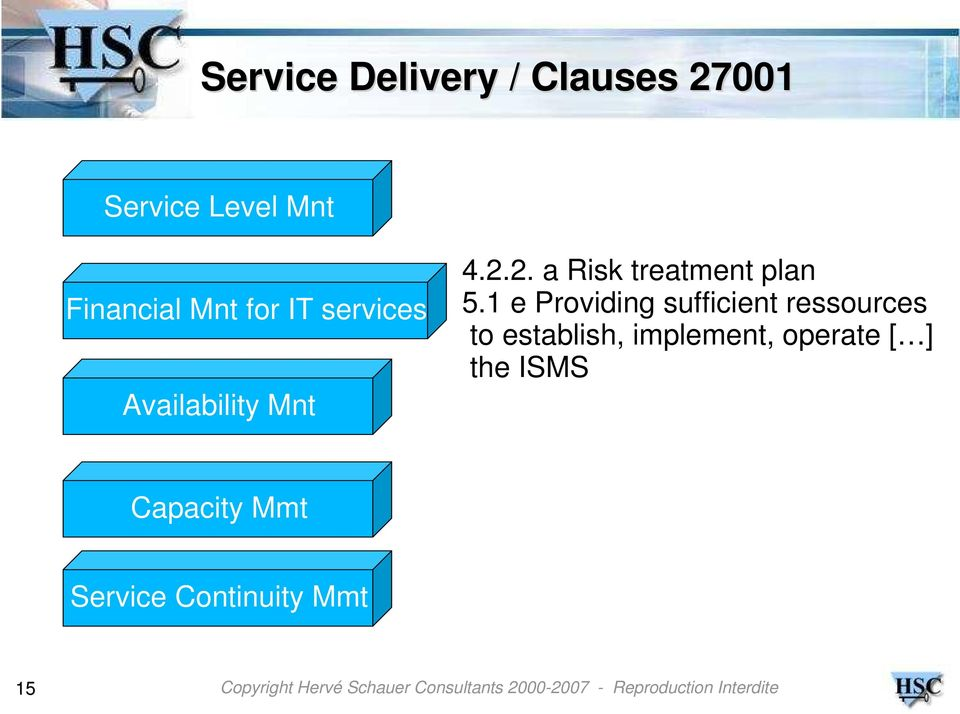 2. a Risk treatment plan 5.