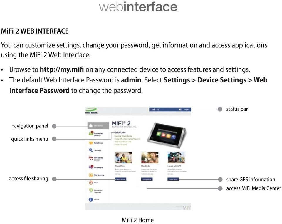 mifi on any connected device to access features and settings. The default Web Interface Password is admin.