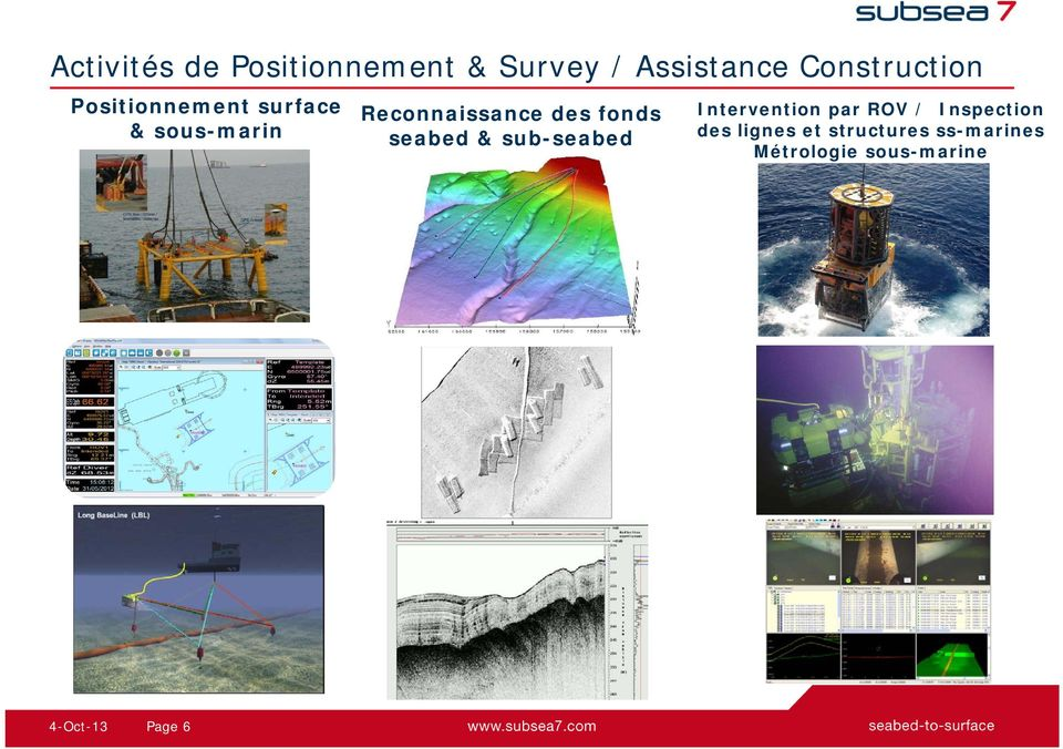Reconnaissance des fonds seabed & sub-seabed Intervention