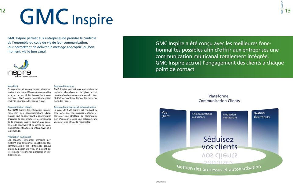 GMC Inspire accroît l engagement des clients à chaque point de contact.