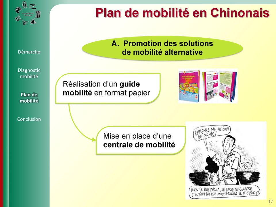 Promotion des solutions de