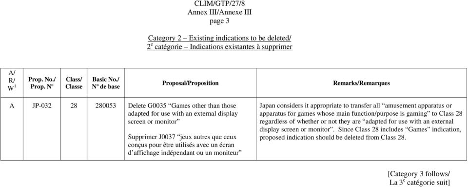 utilisés avec un écran d affichage indépendant ou un moniteur Japan considers it appropriate to transfer all amusement apparatus or apparatus for games whose main function/purpose is