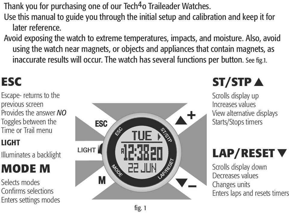 The watch has several functions per button. See fig.1.