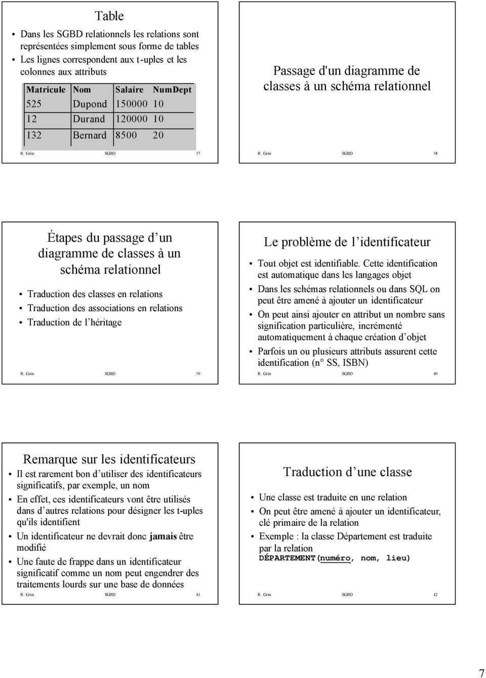 Grin SGBD 38 Étapes du passage d un diagramme de classes à un schéma relationnel Traduction des classes en relations Traduction des associations en relations Traduction de l héritage R.