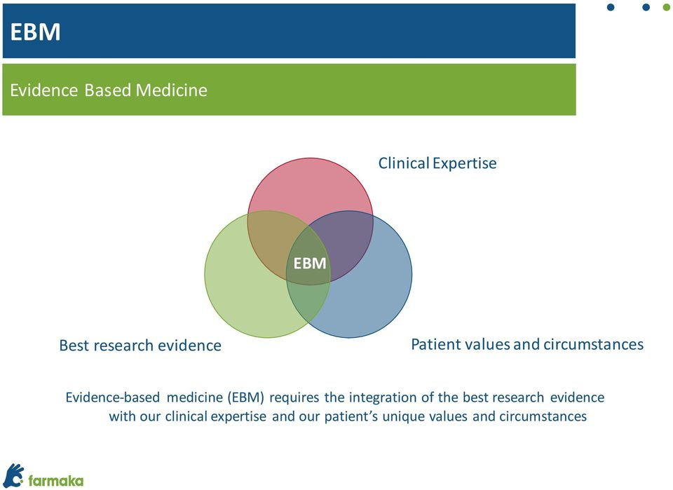 (EBM) requires the integration of the best research evidence with