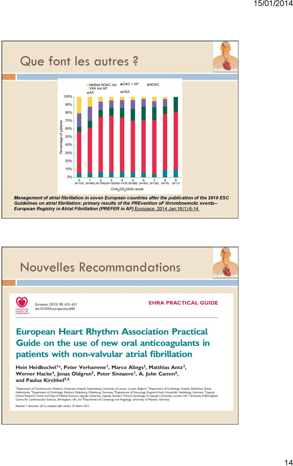 publication of the 2010 ESC Guidelines on atrial fibrillation: primary results of