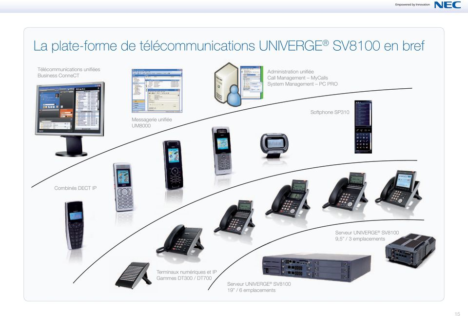 Messagerie unifi ée UM8000 Softphone SP310 Combinés DECT IP Serveur UNIVERGE SV8100 9,5 / 3