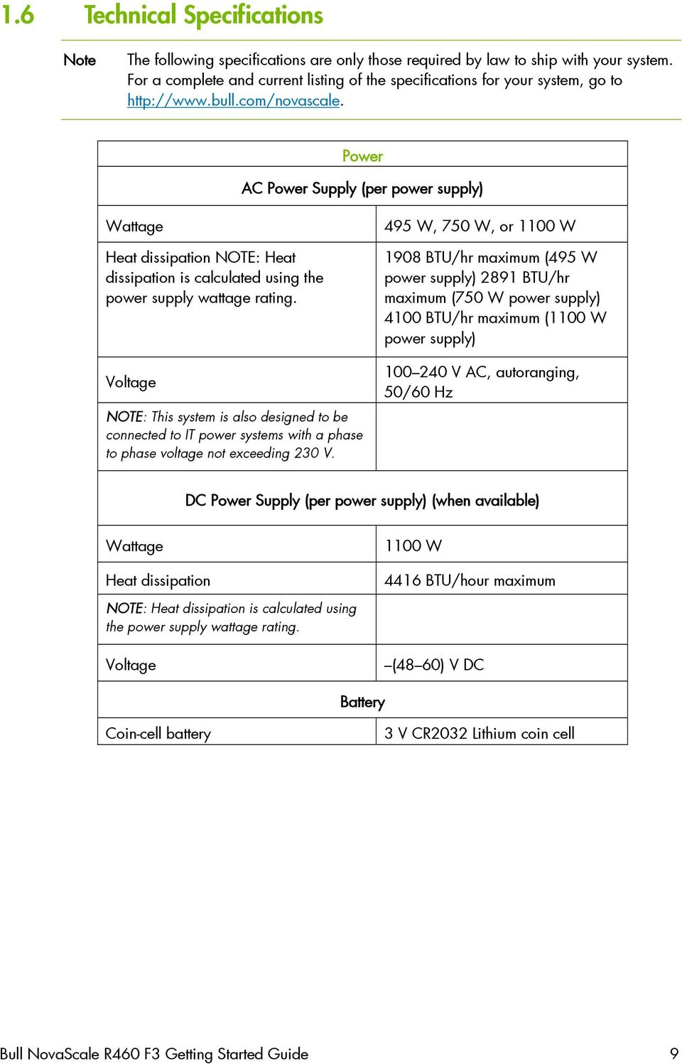 Power AC Power Supply (per power supply) Wattage Heat dissipation NOTE: Heat dissipation is calculated using the power supply wattage rating.