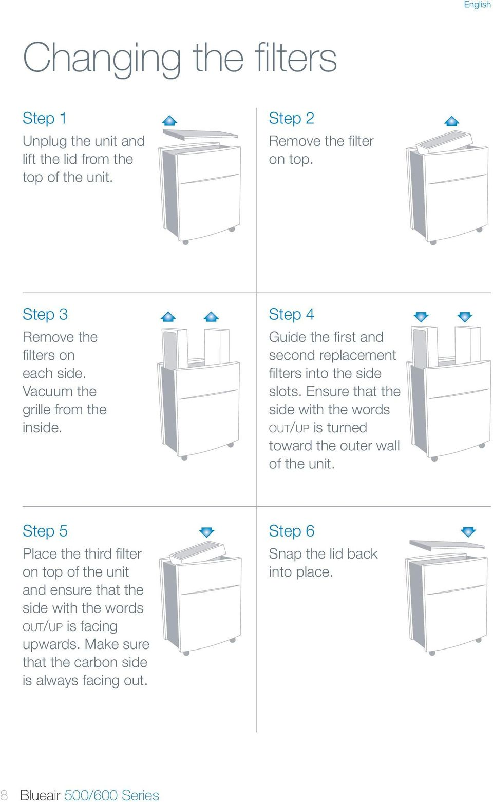 Ensure that the side with the words o u t/u p is turned toward the outer wall of the unit.
