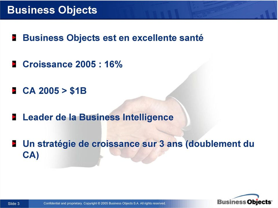 > $1B Leader de la Business Intelligence Un