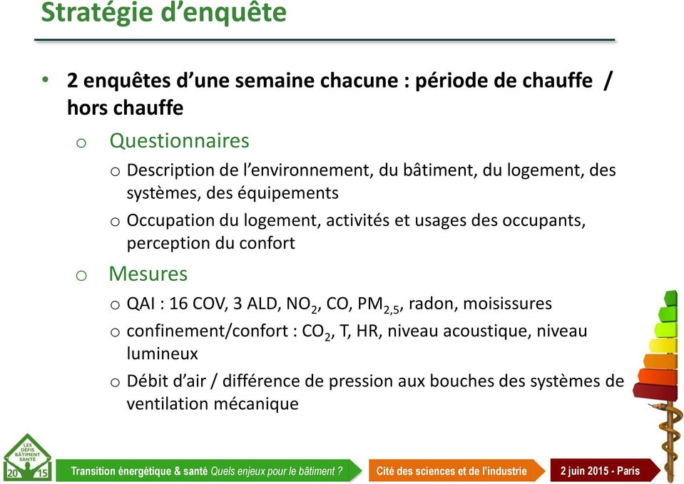 occupants, perception du confort Mesures o QAI : 16 COV, 3 ALD, NO 2, CO, PM 2,5, radon, moisissures o confinement/confort : CO