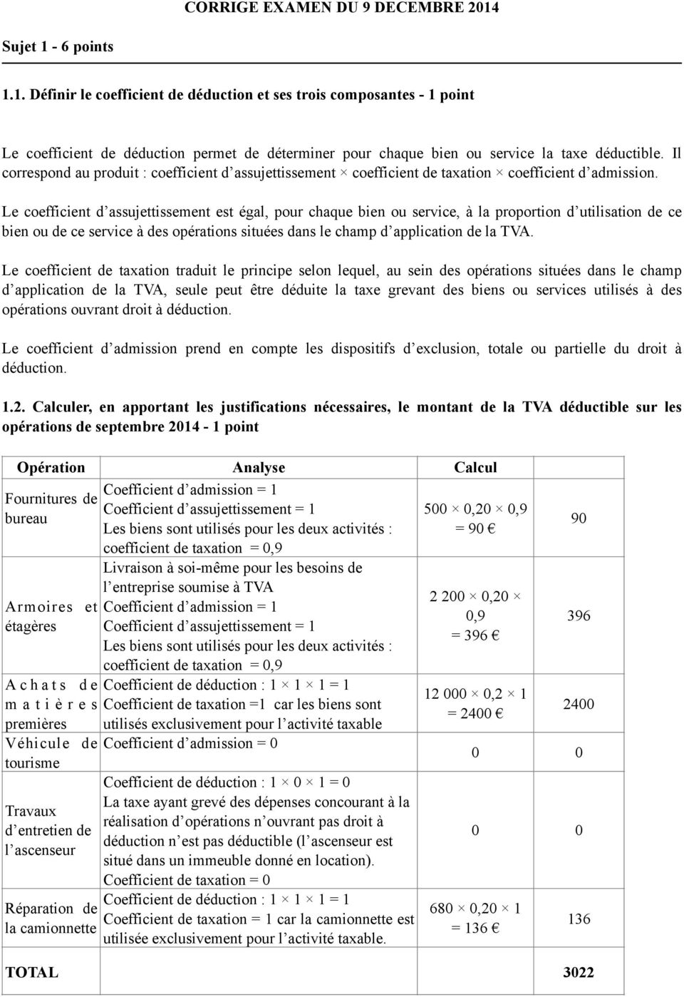 Il correspond au produit : coefficient d assujettissement coefficient de taxation coefficient d admission.