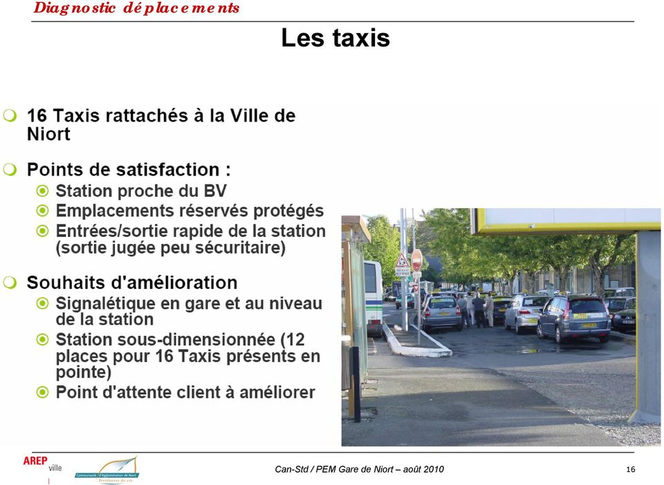 taxis Can-Std /