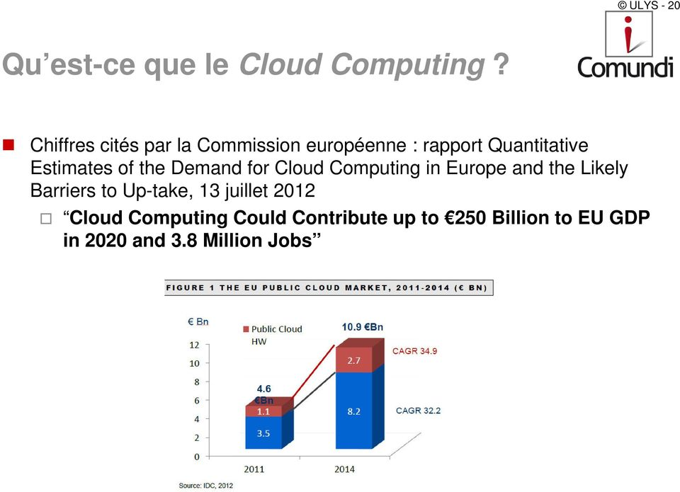 of the Demand for Cloud Computing in Europe and the Likely Barriers to