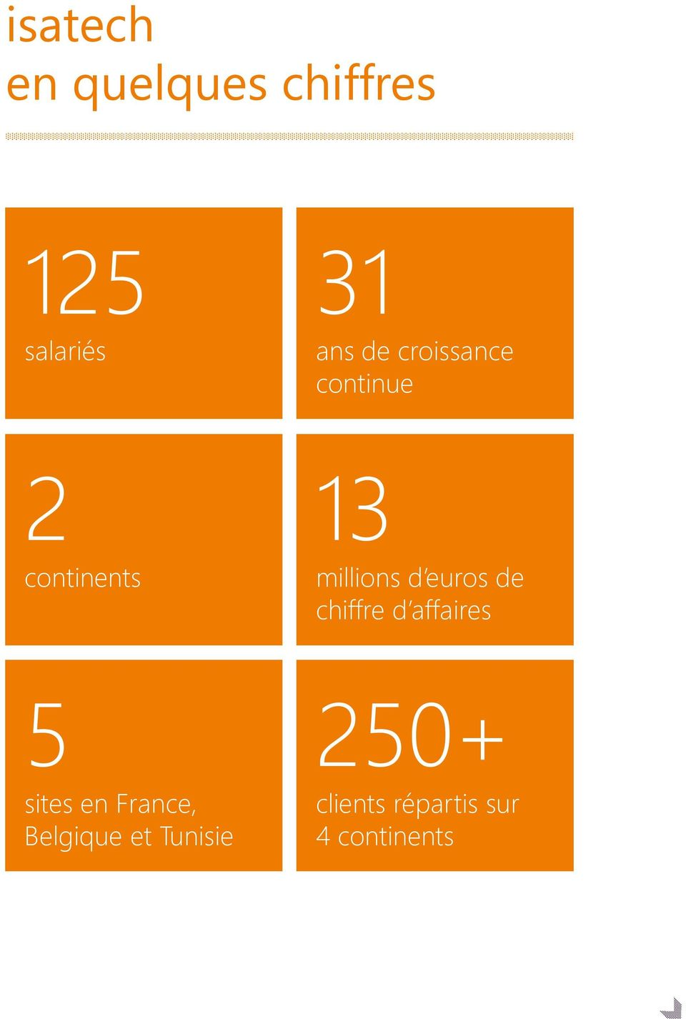 euros de chiffre d affaires 5 sites en France,