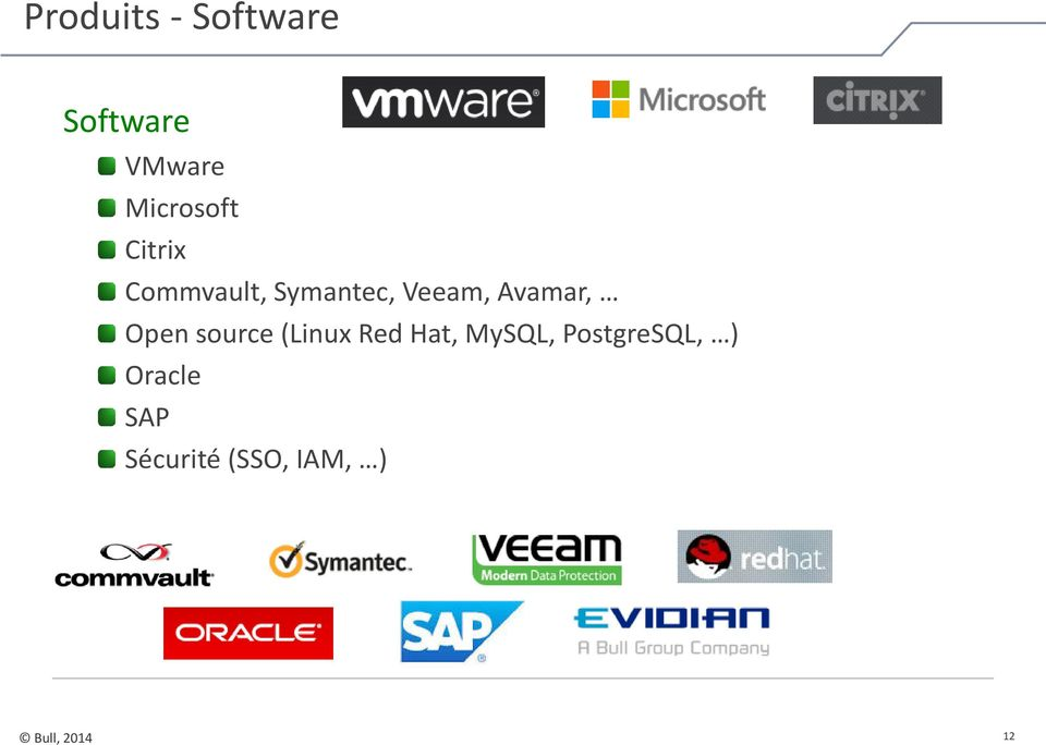 Veeam, Avamar, Open source (Linux Red Hat,
