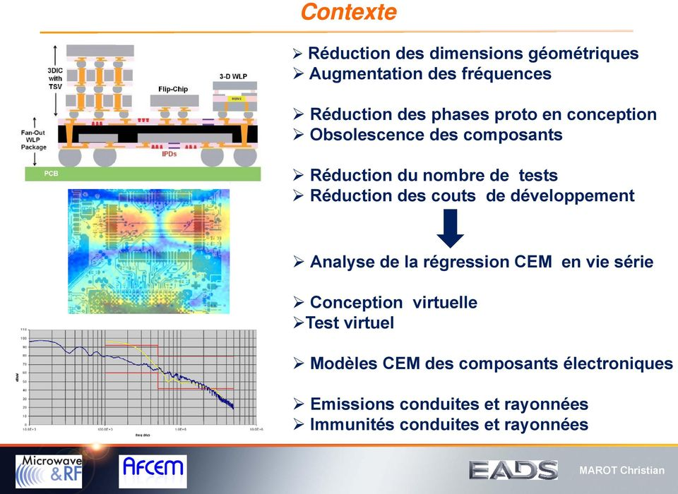 de développement Analyse de la régression CEM en vie série Conception virtuelle Test virtuel