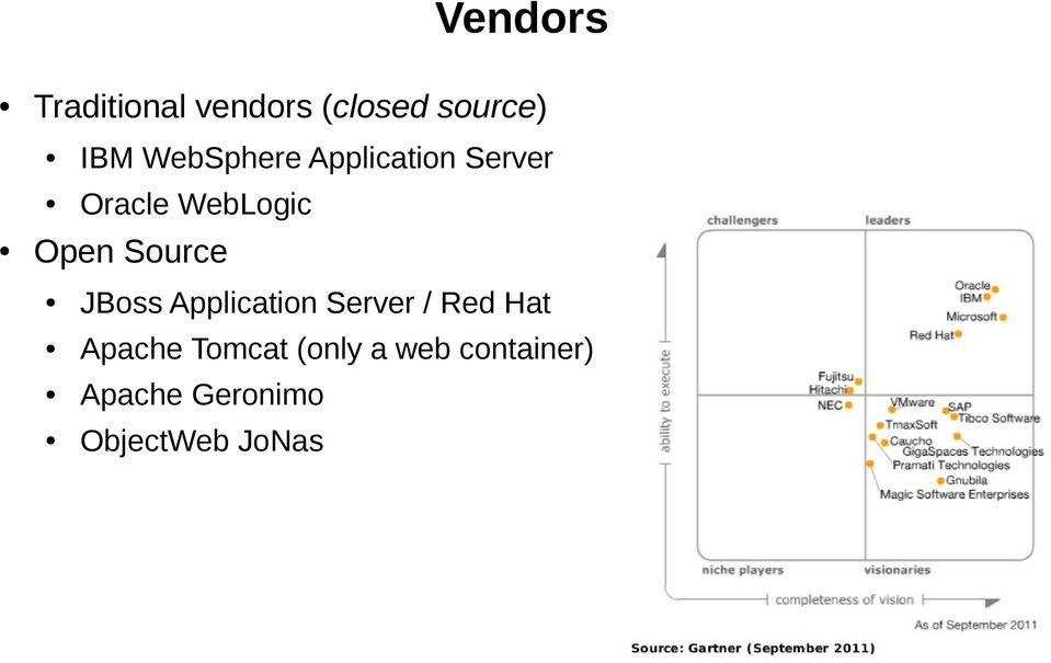 Source JBoss Application Server / Red Hat Apache