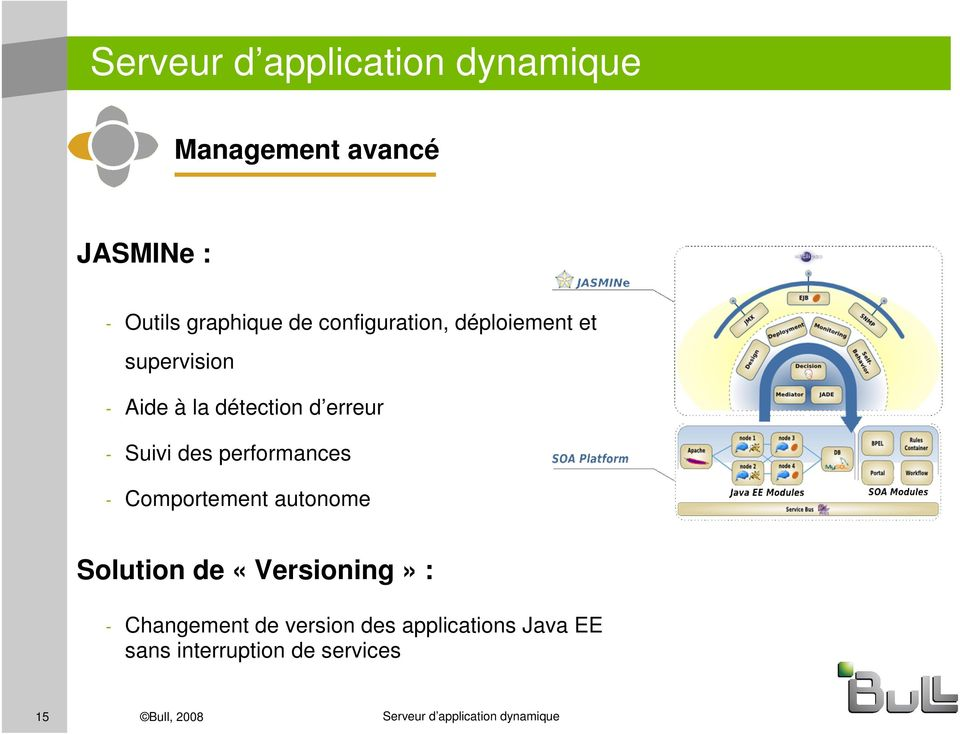 performances - Comportement autonome Solution de «Versioning» : - Changement de version
