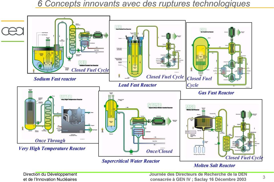 Fuel Cycle Gas Fast Reactor Once Through Very High Temperature Reactor