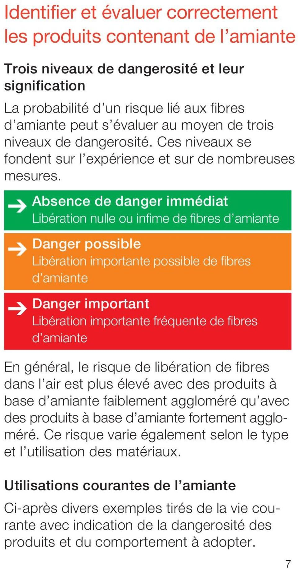 Absence de danger immédiat Libération nulle ou infime de fibres d amiante Danger possible Libération importante possible de fibres d amiante Danger important Libération importante fréquente de fibres