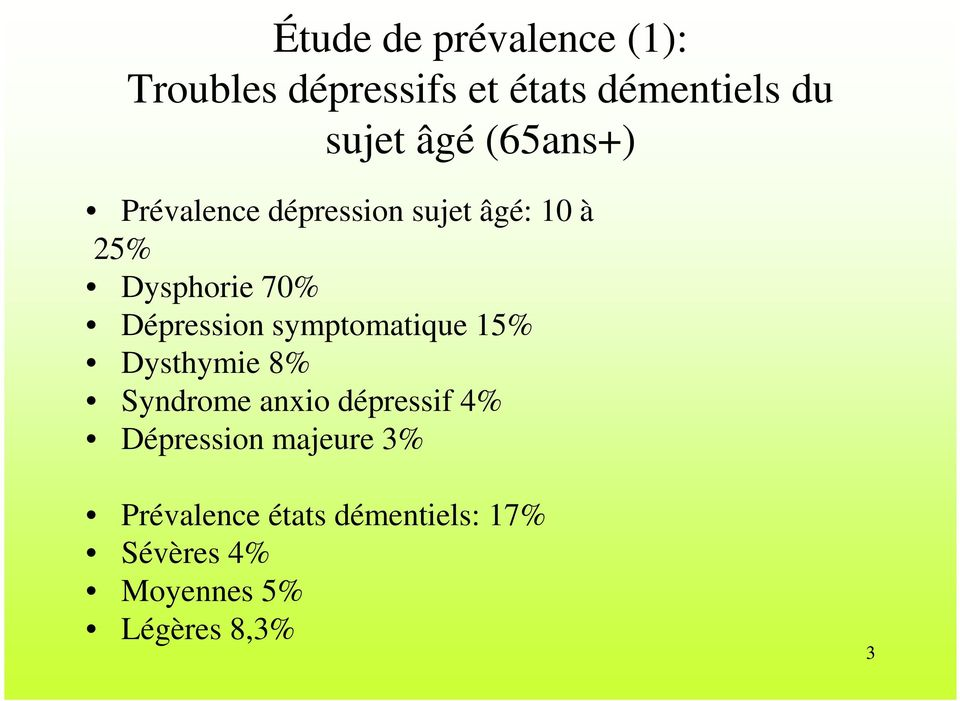 Dépression symptomatique 15% Dysthymie 8% Syndrome anxio dépressif 4%