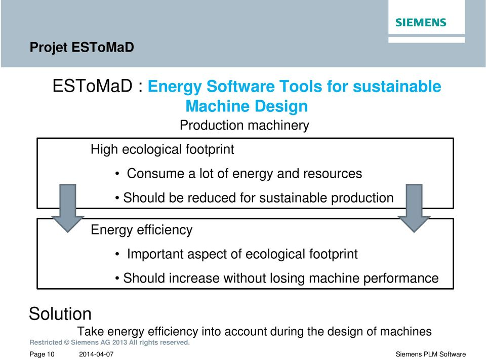 production Energy efficiency Important aspect of ecological footprint Should increase without