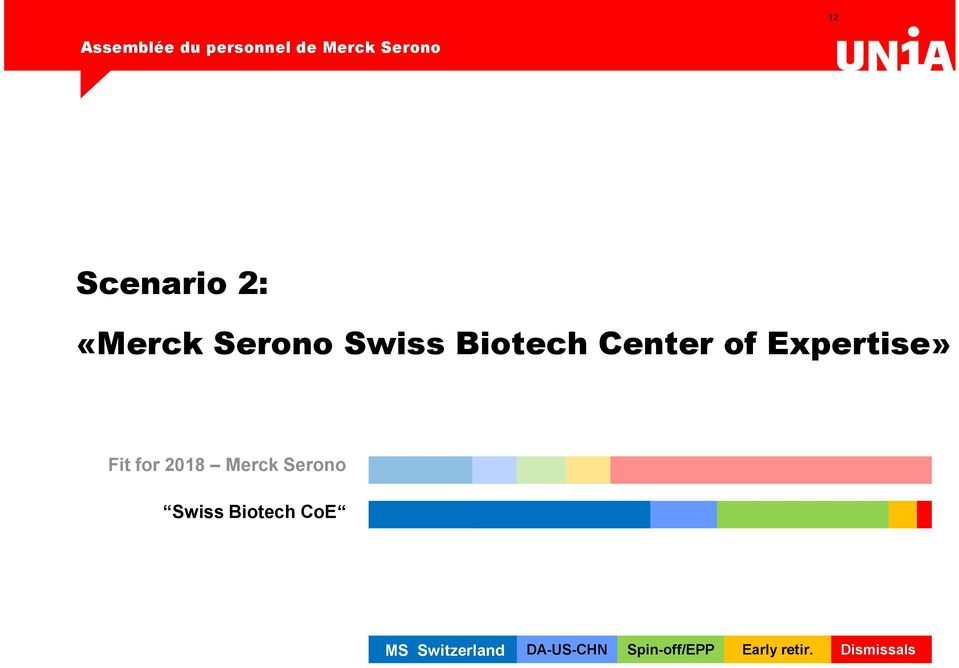 Serono Swiss Biotech CoE MS Switzerland