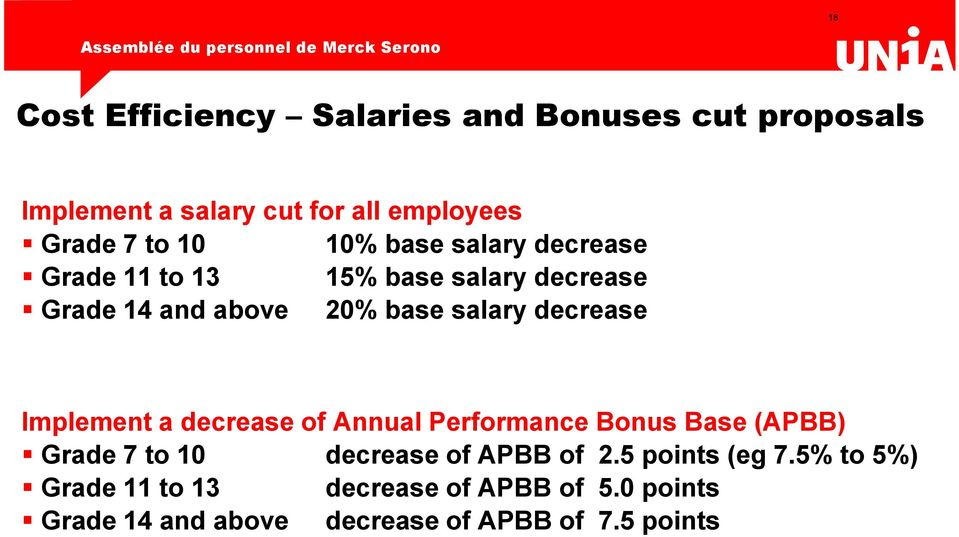 Implement a decrease of Annual Performance Bonus Base (APBB) Grade 7 to 10 decrease of APBB of 2.