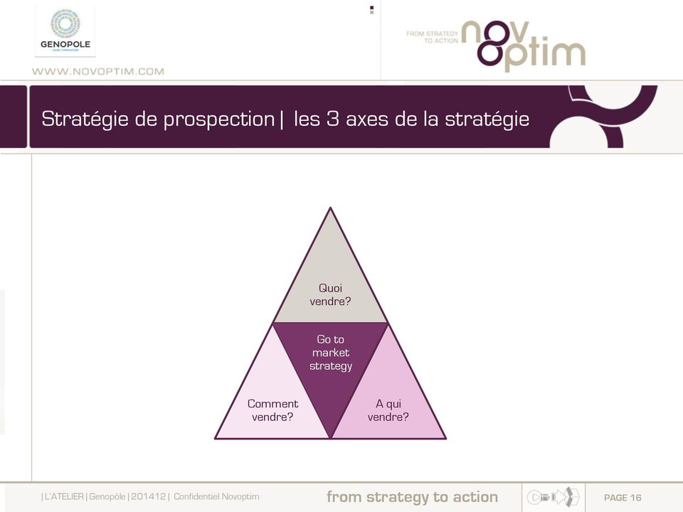 Go to market strategy Comment vendre?