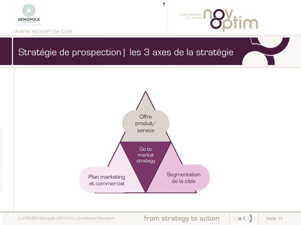 service Go to market strategy Plan marketing Comment et