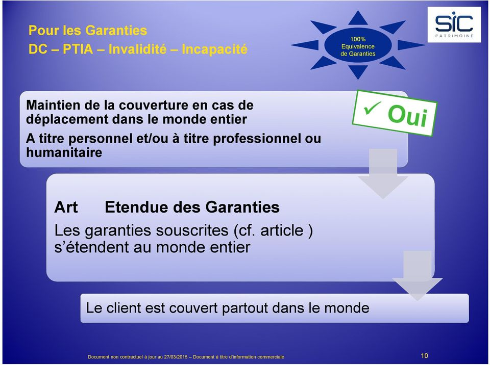 Garanties Les garanties souscrites (cf.