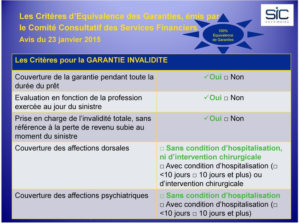 affections dorsales Couverture des affections psychiatriques Sans condition d hospitalisation, ni d intervention chirurgicale Avec condition d hospitalisation ( <10 jours 10 jours et plus) ou d