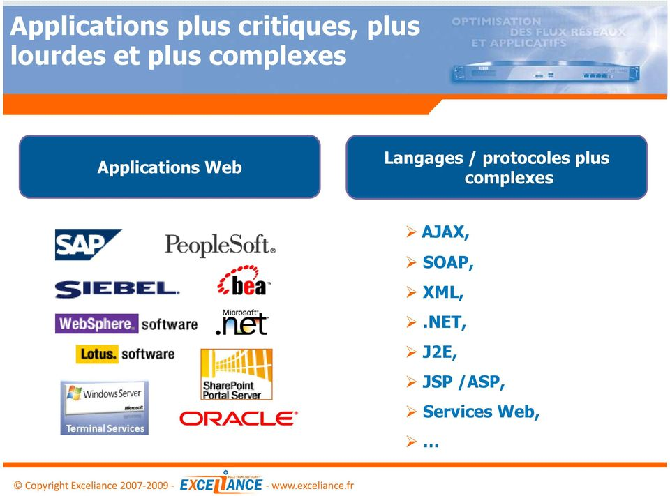 Web Langages / protocoles plus complexes