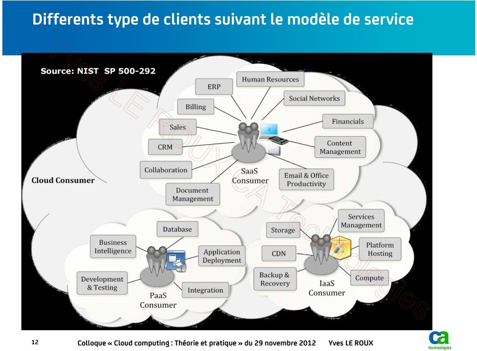 500-292 12 Colloque «Cloud computing :