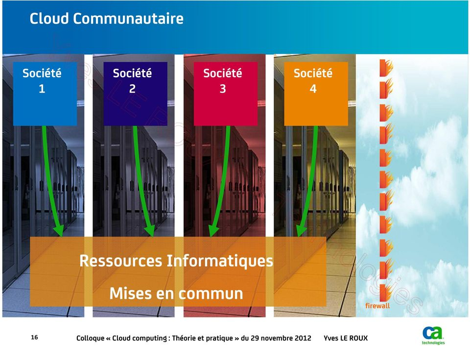 commun firewall 16 Colloque «Cloud computing :