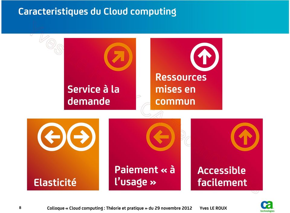 «à l usage» Accessible facilement 8 Colloque «Cloud