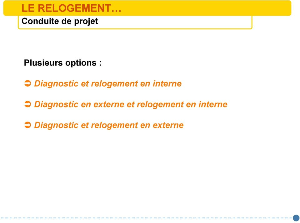 interne Diagnostic en externe et