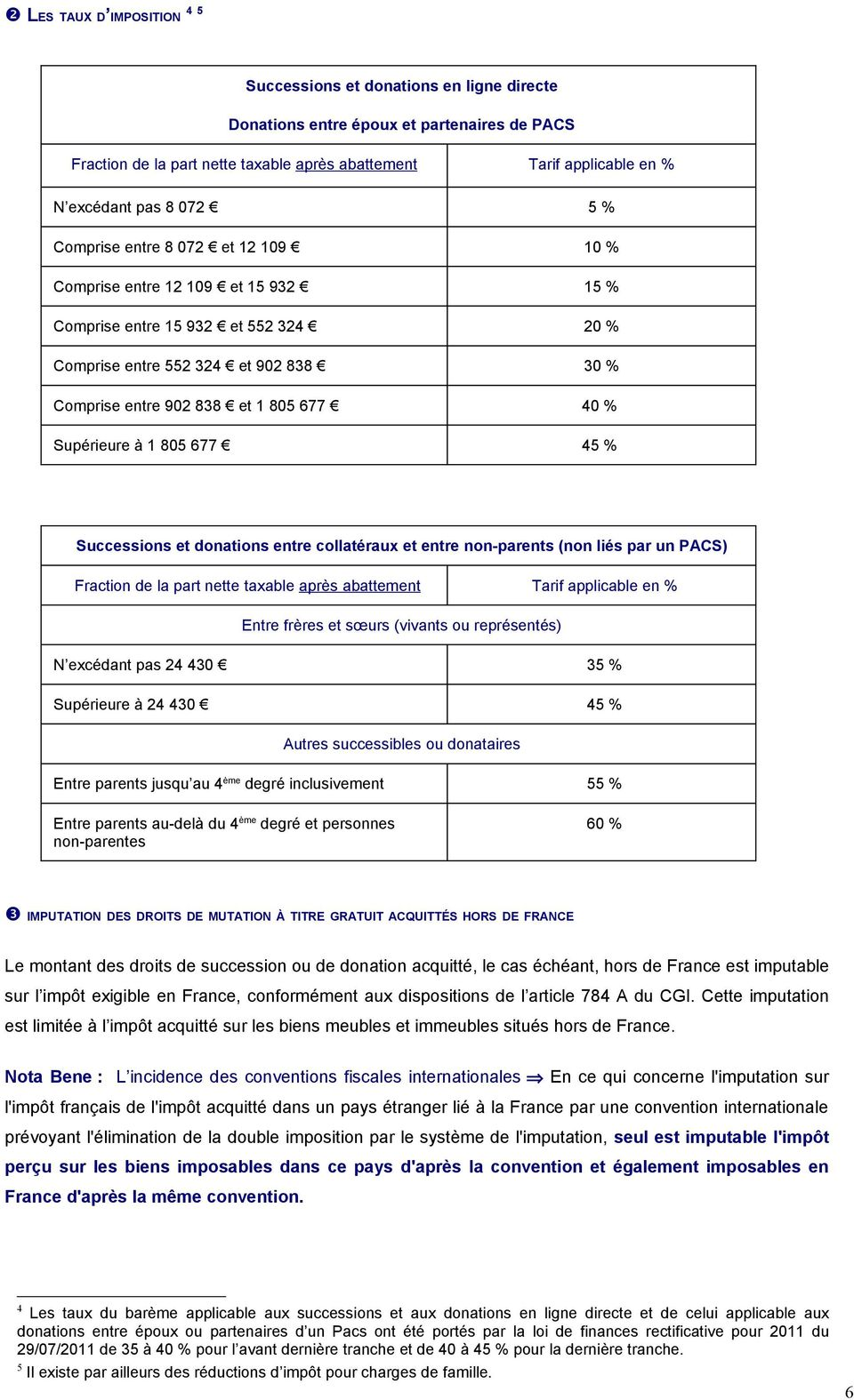40 % Supérieure à 1 805 677 45 % Successions et donations entre collatéraux et entre non-parents (non liés par un PACS) Fraction de la part nette taxable après abattement Tarif applicable en % Entre