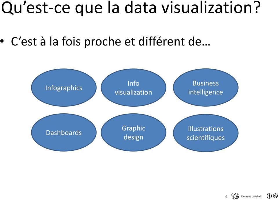 Infographics Info visualization Business