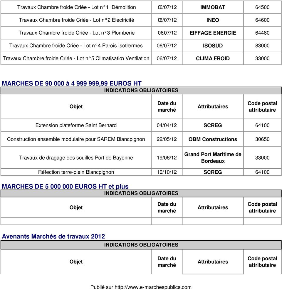 33000 MARCHES DE 90 000 à 4 999 999,99 EUROS HT Extension plateforme Saint Bernard 04/04/12 SCREG Construction ensemble modulaire pour SAREM Blancpignon 22/05/12 OBM Constructions 30650 Travaux de