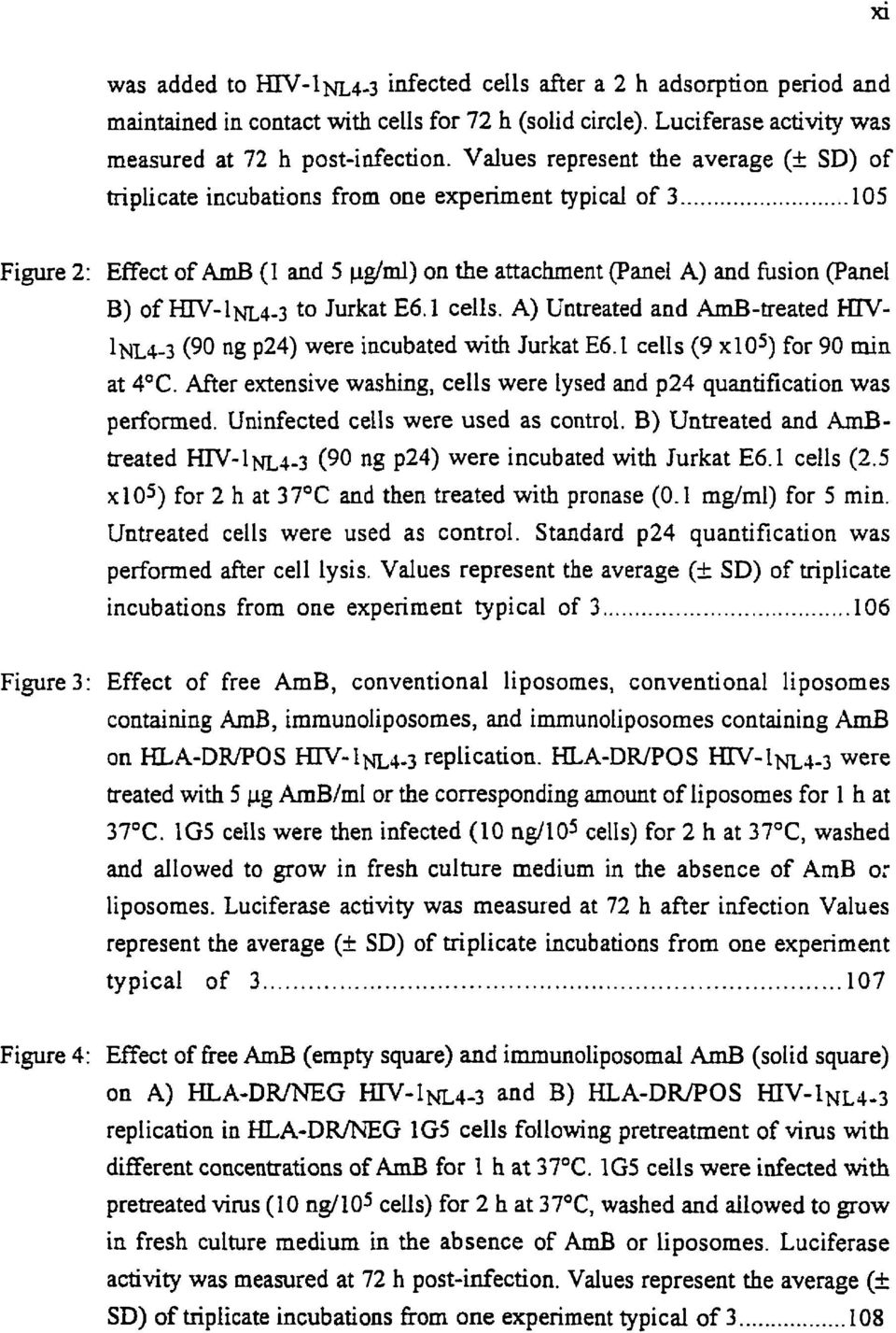 ..IO5 Figure 2: Effect of AmB (1 and 5 pg/rnl) on the attachent (Panel A) and fusion (Panel B) of HIV-1~4-3 to Jurkat E6.1 cells.