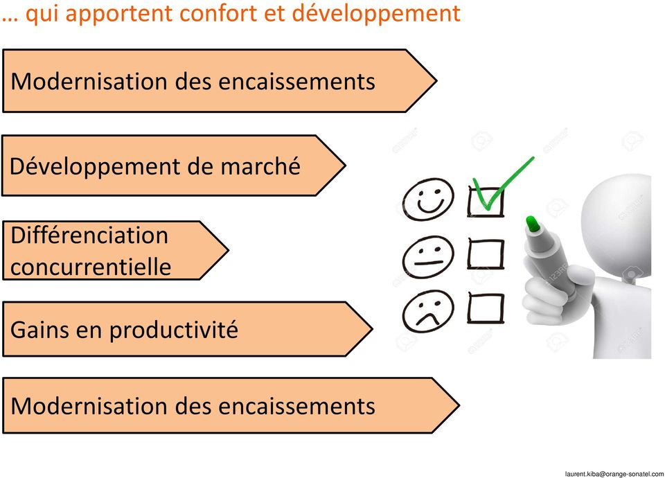 Différenciation concurrentielle Gains en